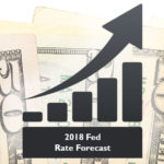 What does the interest rate increase mean for businesses financing?