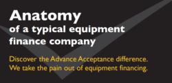 Anatomy of Equipment Financing